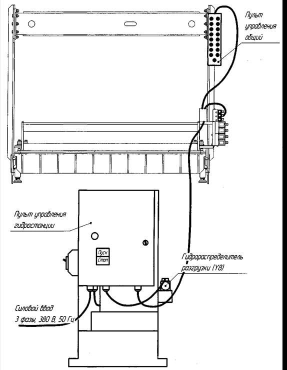 Схема кабельных соединений