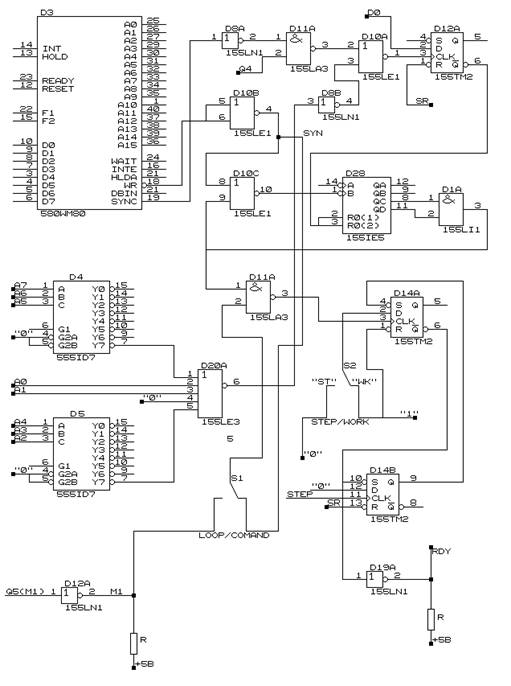 Рис. 16 Схема формирования