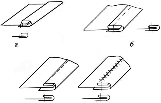 Окантовочные швы с открытым